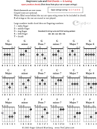 5 String Bass Chord Chart Basic Open Position Chords For Viola Da Gamba And Lute G