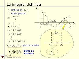 Resultado de imagen para imagenes de integrales jpg