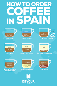 A Guide To Ordering Coffee In Spain Devour Madrid