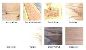 Types of woods for furniture Woodworking Woods Used For Furniture Wood Furniture Types Type Of Wood For Furniture Hardwood Types Of Wood Woods Used For Furniture The Spruce Crafts Woods Used For Furniture Woods Furniture Clarkesville Georgia