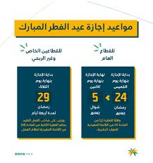 إجازة 5أيام..موعد إجازة عيد الفطر 2021 للقطاعين العام والخاص في مصر  والسعودية ~ مصر اونلاين الاخبارية