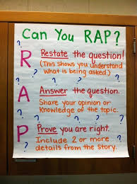 Anchor Charts Classy Fifth Graders Can Race To Win Bulletin Board R Restate The Questions