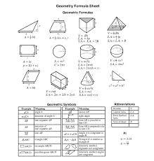 18 Algebra I Formula Sheet 2009 Algebra I Sheet 2009 Formula