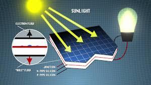 faces of chemistry organic solar cells basf 2 14