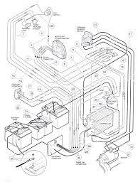 wiring diagram for 1996 club car 48 volt diy enthusiasts wiring 36v club car wiring diagram 1996 club car wiring diagram 36 volt wire center u2022 rh inspeere co club car golf cart wiring diagram 36 volts club car golf cart wiring diagram 36 volts
