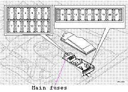 fuse box on 1999 volvo s80 wiring diagrams 1999 volvo s80 fuse box diagram wiring diagram user fuse box on 1999 volvo s80