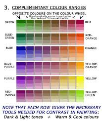 Colour Mixing Paints In General Art Supplies