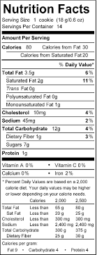 get calories and nutrition facts on hersheys chocolate chips sugar free 8 0 oz including the amount of fat cholesterol and protein per serving
