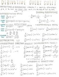 Derivative Cosh Math Image Result For Aesthetic Maths Notes