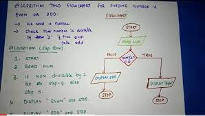 Odd And Even Numbers Chart Draw A Flowchart To Check Whether A Number Is Even Or Odd