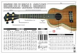 Wall Chart Ukelele