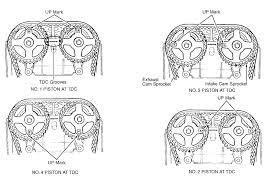 integra ignition wiring diagram wirdig acura integra b18b1 wiring diagram image wiring diagram