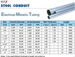 Electrical Conduit Electrical Conduit Pipe Size Chart
