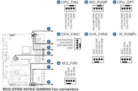 Cpu Fan Diagram Wiring Diagram General Helper