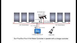 solar power wiring diagram wiring diagrams tarako org Solar System Wiring Diagram gallery of home solar power system design off grid wiring in diagram for solar systems wiring diagrams