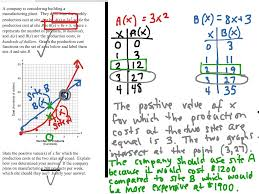 most viewed thumbnail graphing quadratic linear systems from word problems