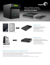 pdf for seagate storage freeagent desk 1tb manual