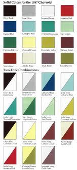 Coral Paint Color Chart Chart Gm Paint Colors Chart