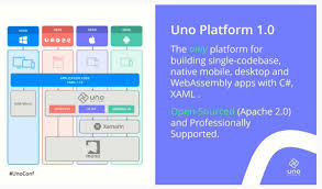 This Chart Shows How Uwp Code Can Go Cross Platform To Ios