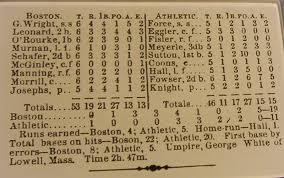 Box Score Baseball Wikipedia