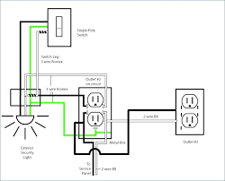 house wiring diagram basic house wiring diagrams also residential electrical wiring co do it yourself home