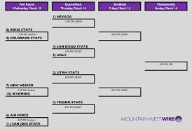 Mountain West Tournament Is Set