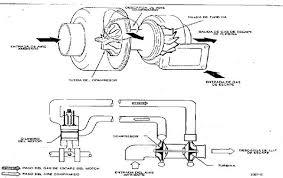 compresor de aire partes. compresores de aire centrífuga compresor partes u