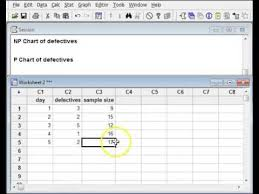 Iact Global Videos P Chart Study In Minitab