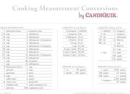 Fluid Ounce Measurement Chart How To Convert Liquid And Dry