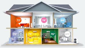 ductless heat pump reviews. Beautiful Ductless Multi Zone Mini Split Heat Pump Ductless  With Ductless Heat Pump Reviews M