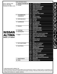 Minimum Rotor Thickness Chart Nissan Altima 2003 Nissan Altima Service Repair Manual