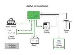 midnite classic mppt solar charge controller wiring diagram off wiring diagram for unplug modular pv solar system unplug is future proof as