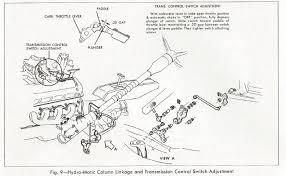 similiar 1967 camaro steering column assembly keywords camaro dash wiring diagram also car meter wiring diagram on wiring