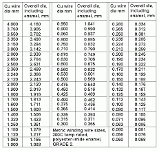 K Wire Conversion Chart Output Trans Winding
