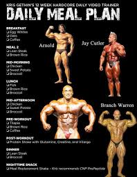 Bodybuilding Diet Chart For Men Daily Meal Plan For Bodybuilding Fit N Workout
