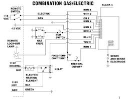 atwood wiring diagram auto wiring diagram