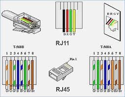 cat5 to rj11 wiring diagram simple wiring diagram site rj 11 wiring diagram wiring diagrams click db9 to rj11 wiring diagram cat5 to rj11 wiring diagram
