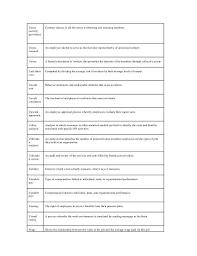 Piecework Agreement Template Unique 25 25 Hr D Terminology ...