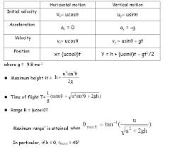 physics equations projectile motion jennarocca