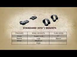 Leupold Chart Leupold Mounting Systems Std