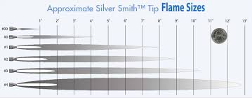 Brazing Tip Chart 53 Punctilious Smith Welding Tip Chart