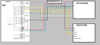 goodman heat pump air handler wiring diagram tamahuproject org carrier heat pump thermostat wiring diagram at Heat Pump Thermostat Wiring Diagrams