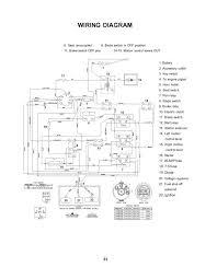 husqvarna solenoid diagram wiring diagram technic husqvarna ez 5221 kaa 968999292 ride on mower electrical sparehusqvarna ez 5221 kaa