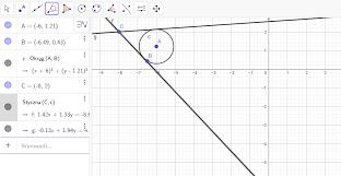 narysuj wykres funkcji kwadratowej online dating