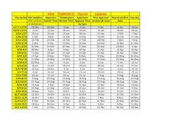 timesheet schedule missouri s t payroll processing