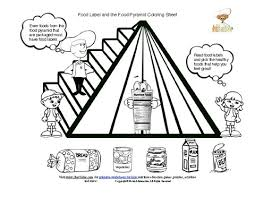 Small Picture My Pyramid Food Groups and the Food Label Coloring Sheet