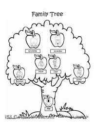 7b985dfc06570558c470b421c3503f97 family tree worksheet family family 107 best images about grade 2 social studies on pinterest around on pangea worksheet
