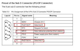 profibus dp connection diagram wiring diagrams cable diagram for op17 to s7 314 plcs interactive q a