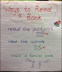 Book Talk Anchor Chart Anchor Charts For Classroom Management Scholastic