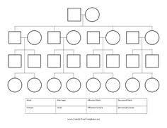 This Free Printable Pedigree Chart Is Great For